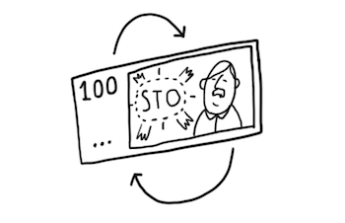 Doplacení a zrušení kreditní karty