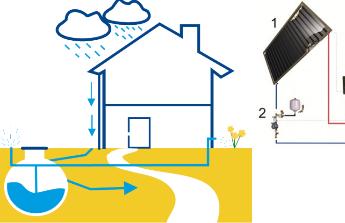 Solární kolektory a dešťovka